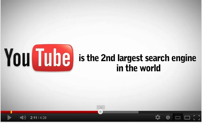 youtube 2nd largest search engine