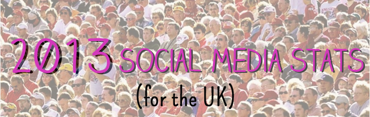 UK social media stats 2013 blog header