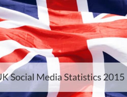 UK Social Media Statistics for 2015