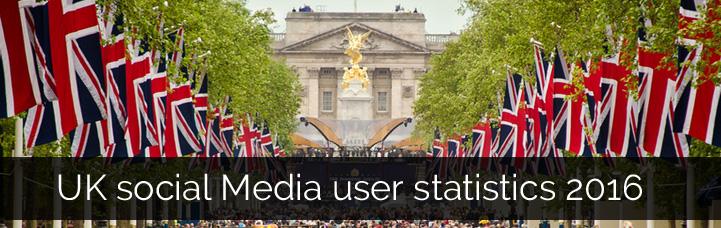 uk social media stats 2016 header
