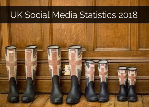 UK Social Media Statistics 2018